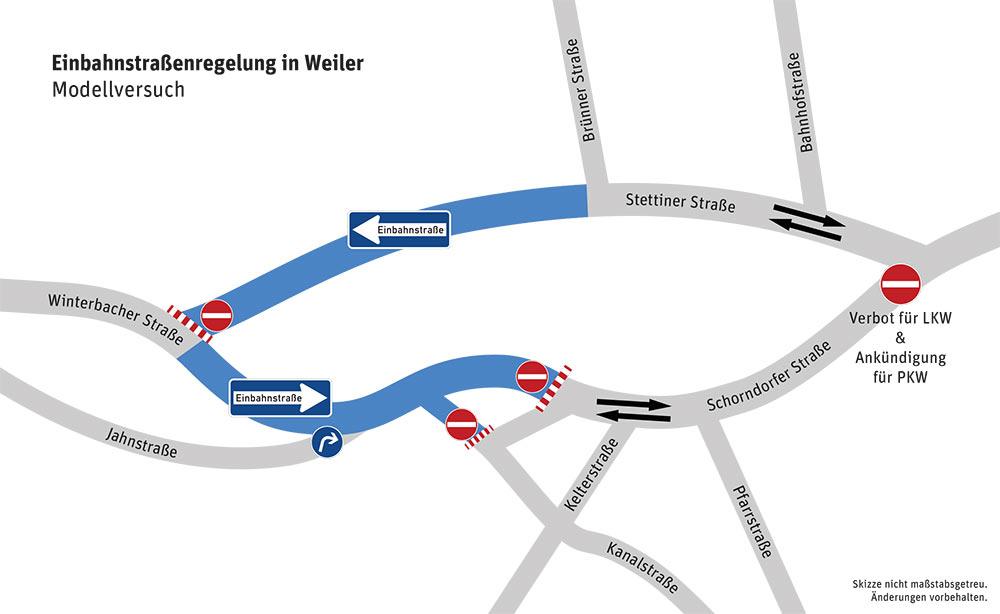 Ab 1. März wird in der Weilermer Ortsdurchfahrt für drei Monate eine Einbahnstraßenregelung getestet.