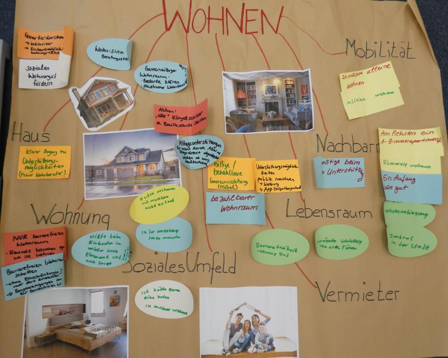 Die zusammengetragenen Ideen zum Thema Wohnen